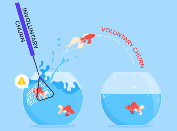 Voluntary Churn VS Involuntary Churn